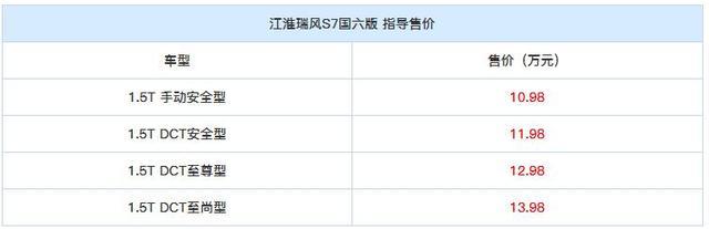 售10.98-13.98万 江淮万博客户端登录不了S7国六版上市