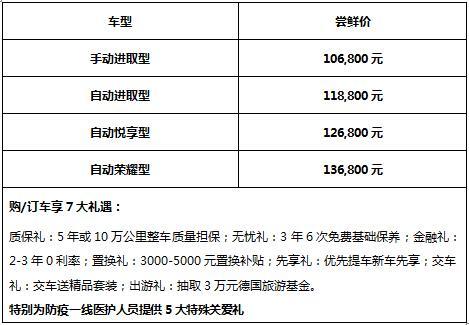 周岁生日捷达VS7尝鲜上市10.68万元起 捷达始终是用户的捷达